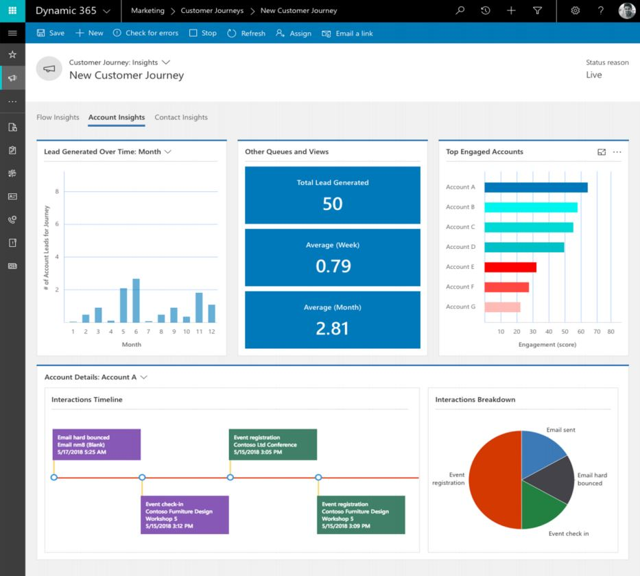 marketing crm account view