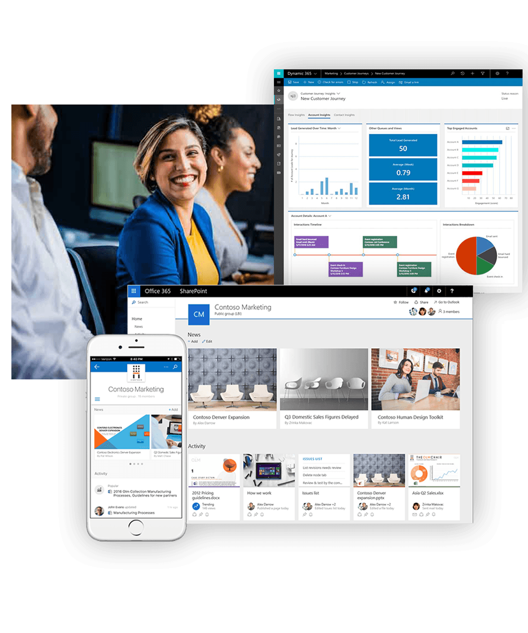 akita intelligent solutions dynamics 365